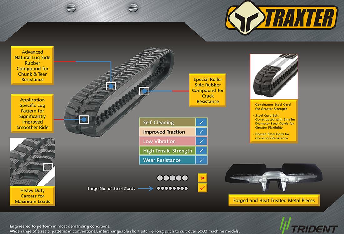 cadena de oruga Traxter